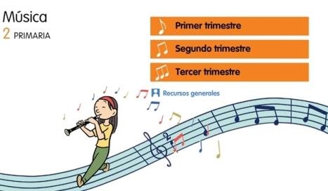 Pizarra Digital Santillana Música de 2º Nivel